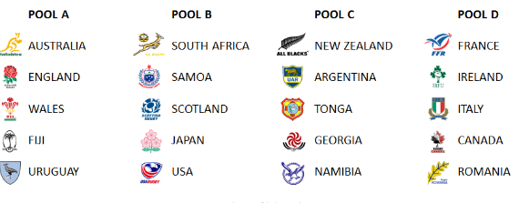 rugby-world-cup-2015-teams